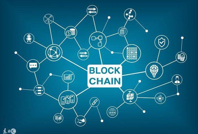 何为区块链,关于区块链,你了解多少?