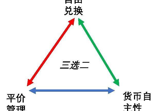 巴比特首发|龙白滔:一个实用的中国央行数字货币和Libra设计方案