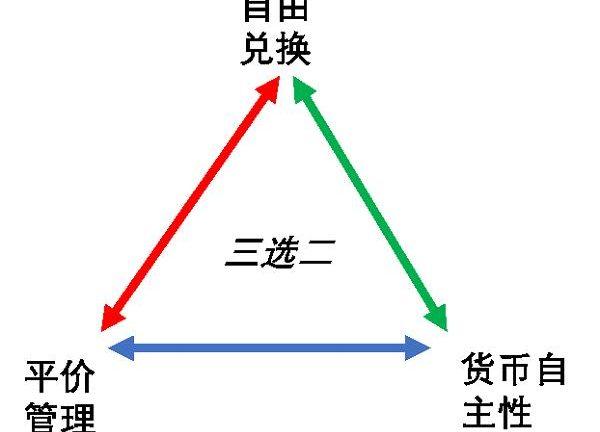 一个实用的中国央行数字货币和Libra设计方案